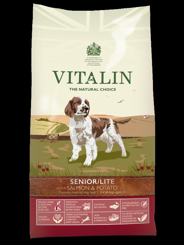 Vitalin Dog Food Reviews