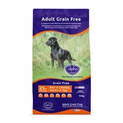 Alpha Grain Free Dog Food