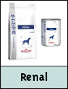 Royal Canin Canine Veterinary (Clinical) Diets Renal Dog Food
